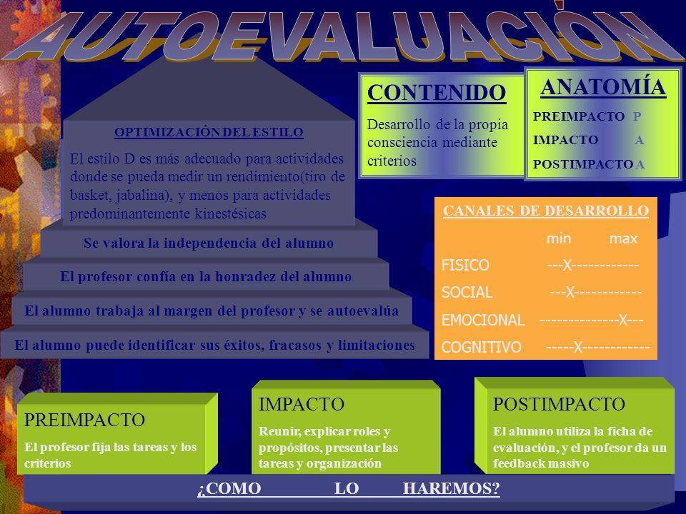 AUTOEVALUACIÓN ANATOMÍA CONTENIDO IMPACTO POSTIMPACTO PREIMPACTO