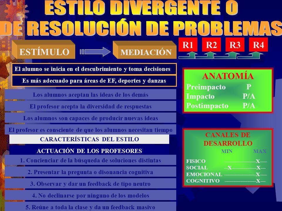 DE RESOLUCIÓN DE PROBLEMAS