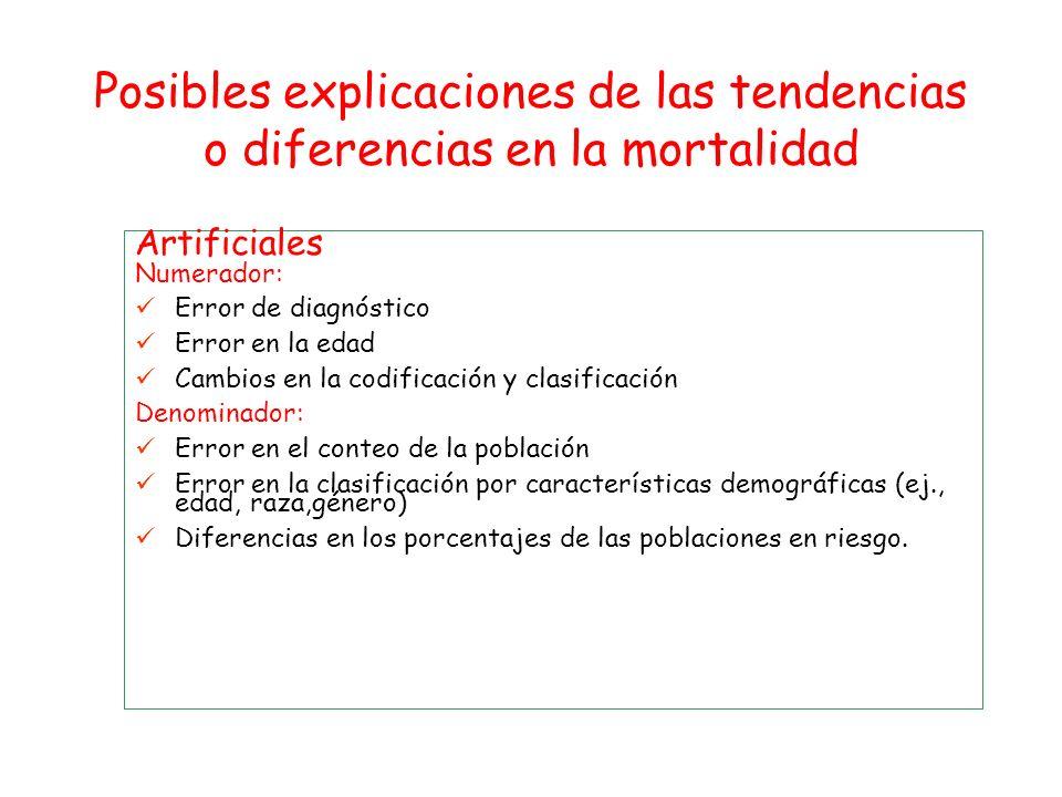 Posibles explicaciones de las tendencias o diferencias en la mortalidad