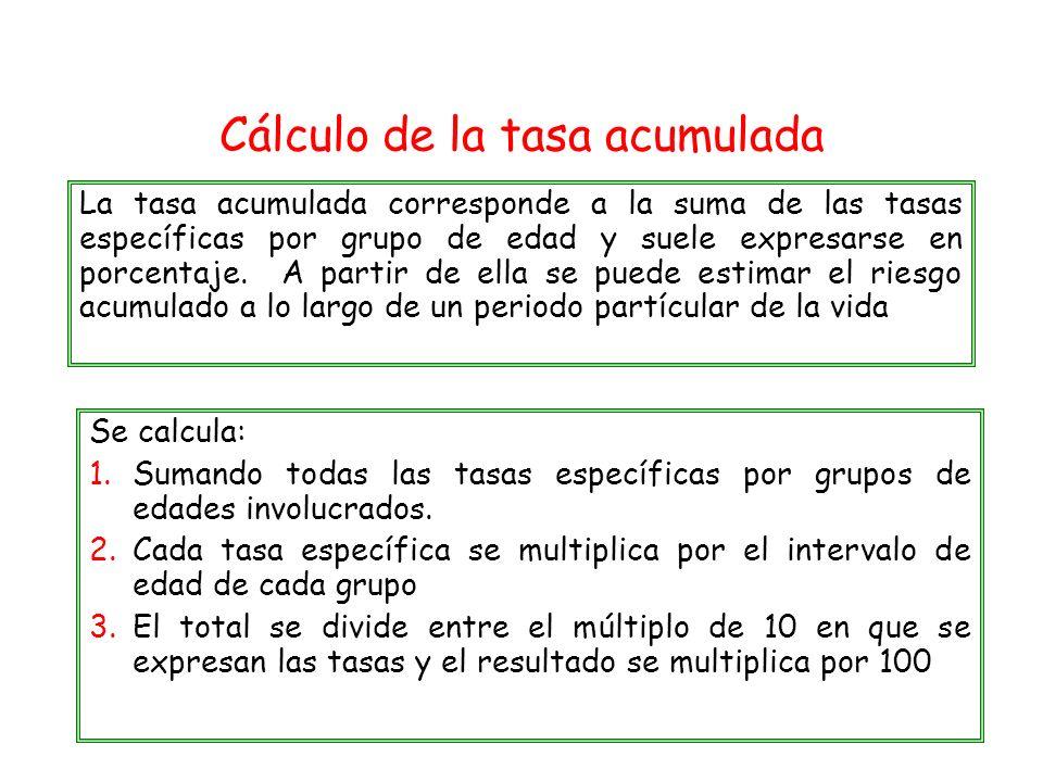 Cálculo de la tasa acumulada