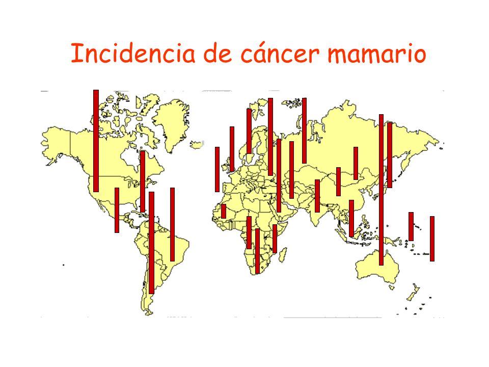 Incidencia de cáncer mamario