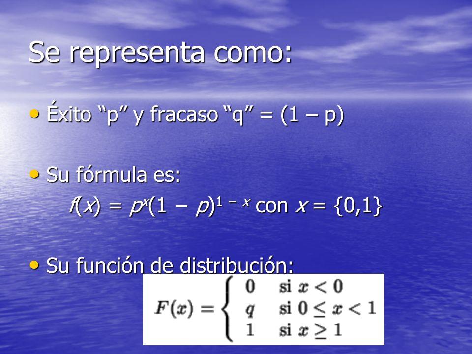 Se representa como: Éxito p y fracaso q = (1 – p) Su fórmula es:
