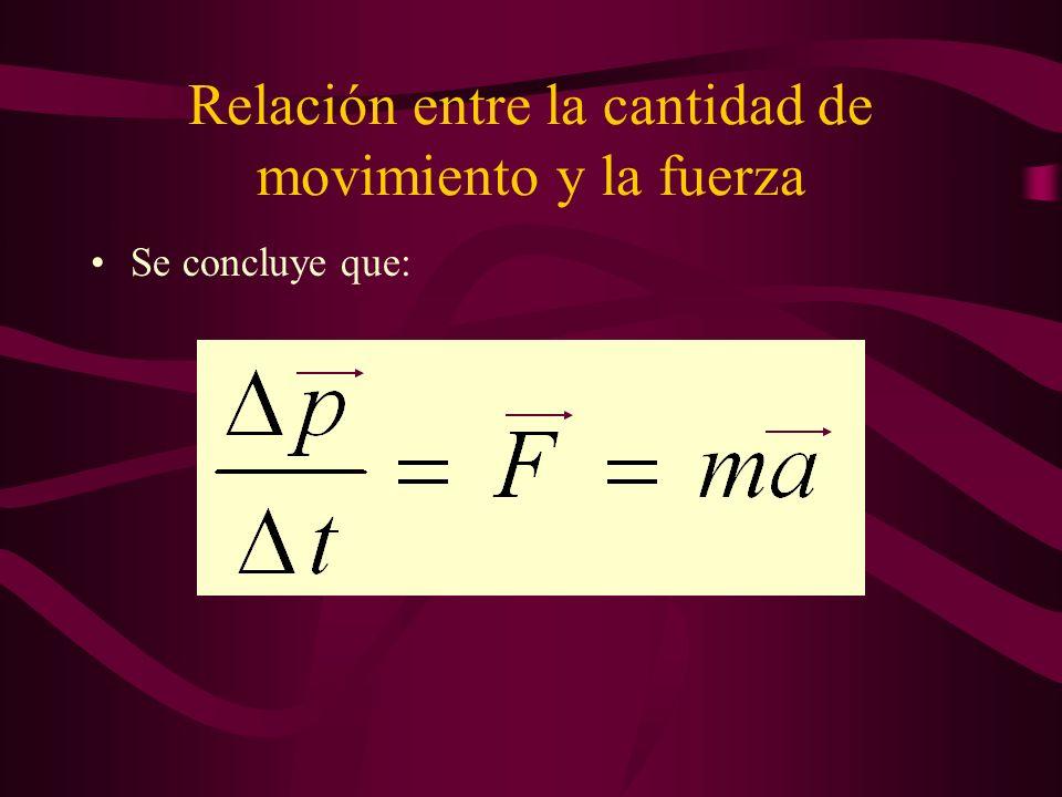 Relación entre la cantidad de movimiento y la fuerza