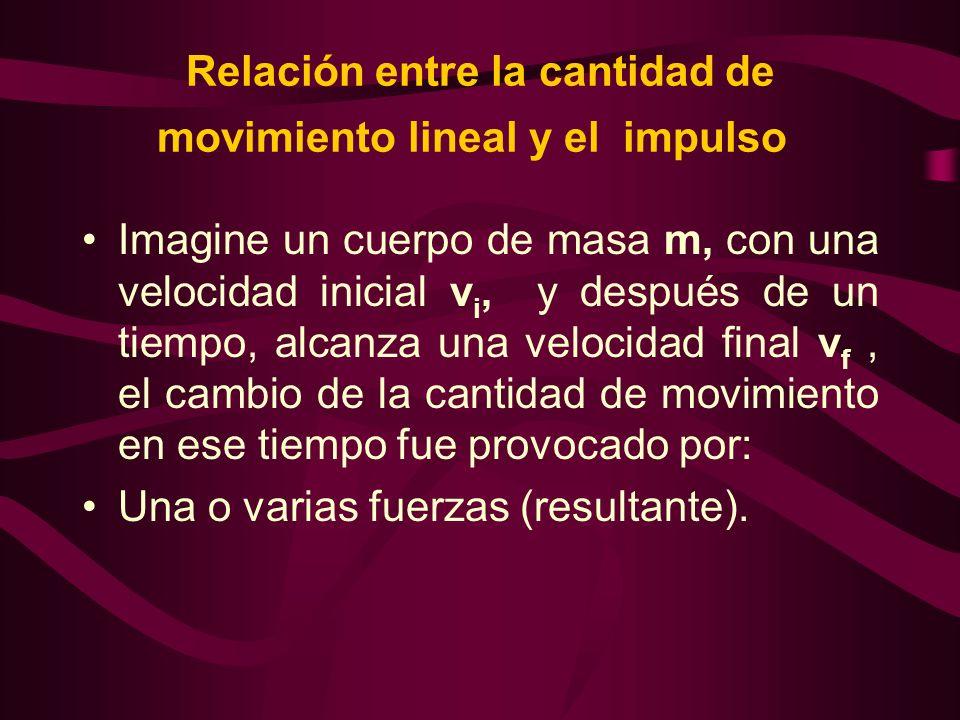 Relación entre la cantidad de movimiento lineal y el impulso
