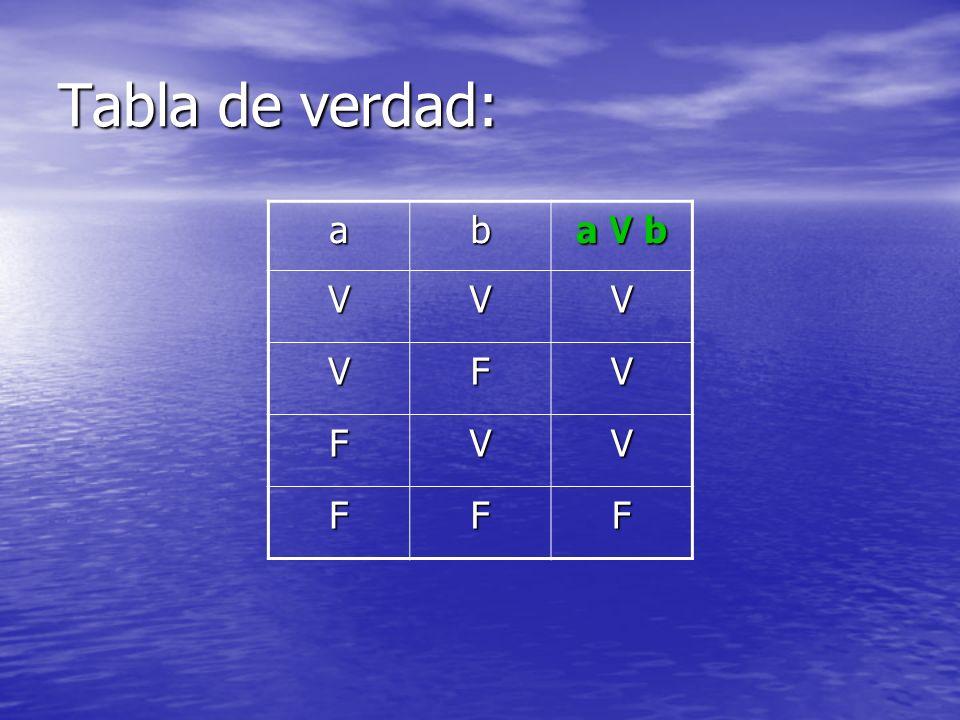 Tabla de verdad: a b a ۷ b V F