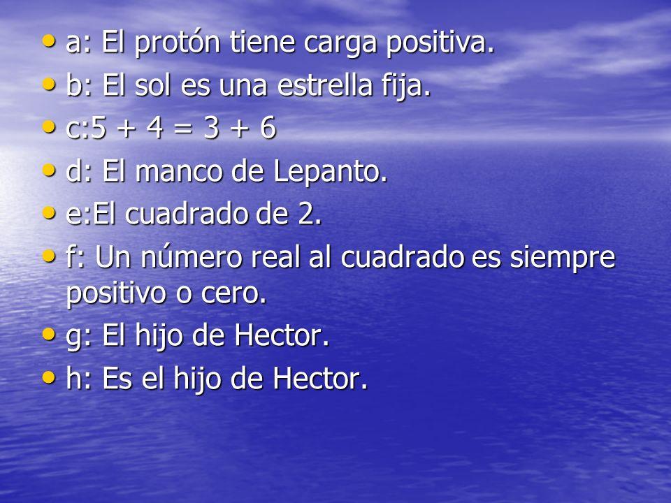a: El protón tiene carga positiva.