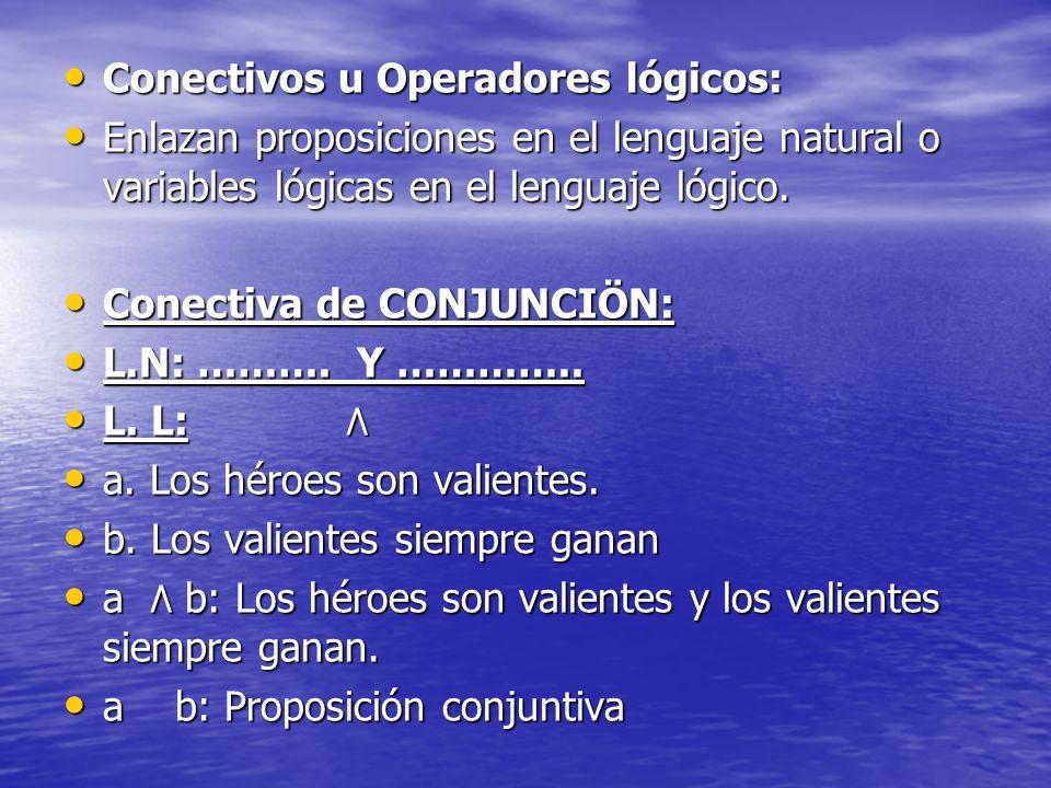 Conectivos u Operadores lógicos: