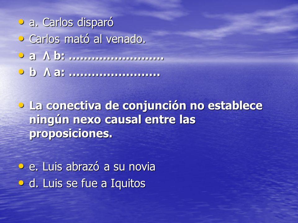 a. Carlos disparó Carlos mató al venado. a ۸ b: ……………………. b ۸ a: ……………………