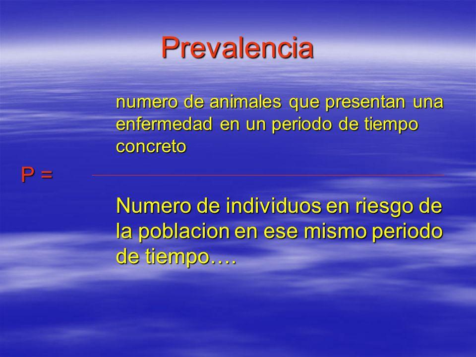 Prevalencia numero de animales que presentan una enfermedad en un periodo de tiempo concreto. P =