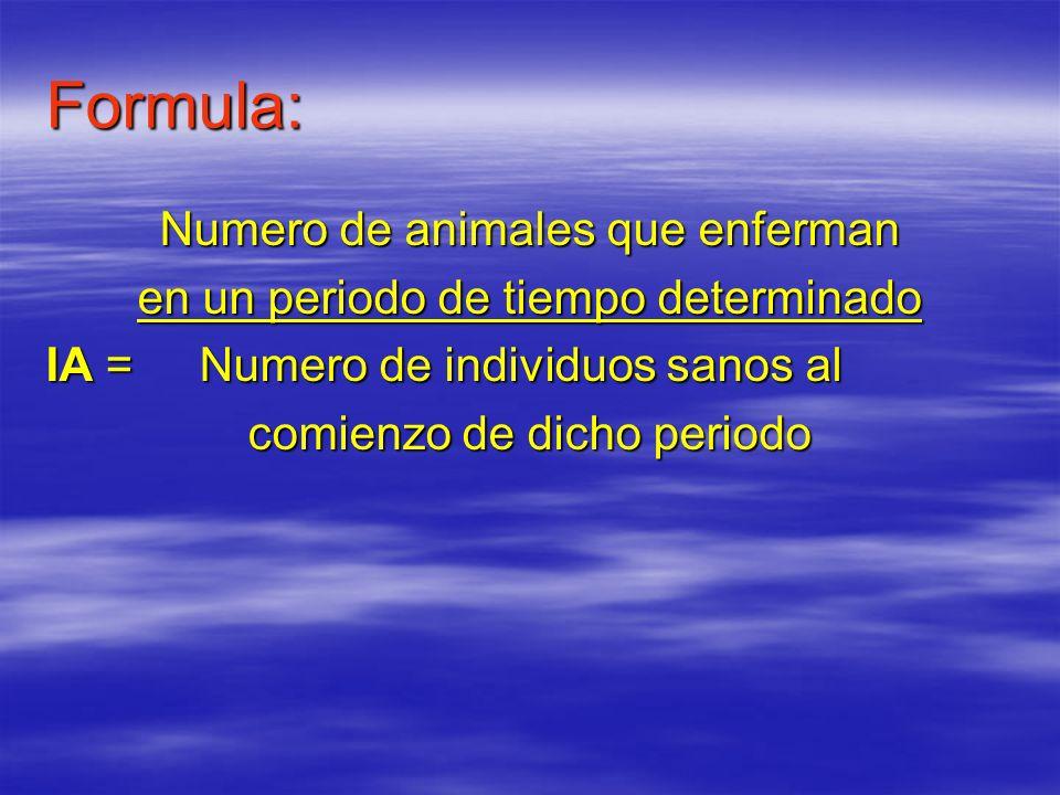 Formula: Numero de animales que enferman