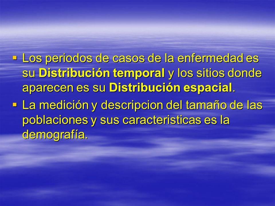 Los periodos de casos de la enfermedad es su Distribución temporal y los sitios donde aparecen es su Distribución espacial.