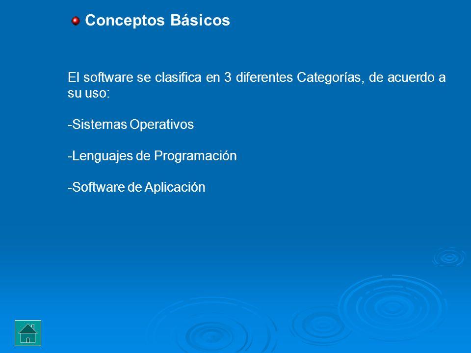 Conceptos Básicos El software se clasifica en 3 diferentes Categorías, de acuerdo a su uso: -Sistemas Operativos.
