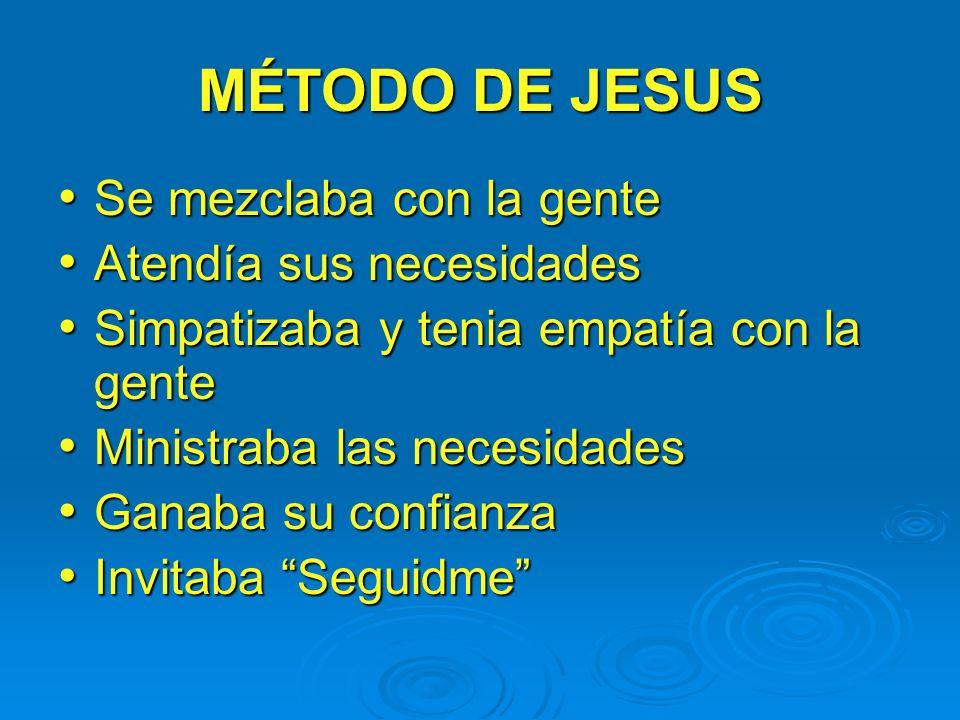 MÉTODO DE JESUS Se mezclaba con la gente Atendía sus necesidades