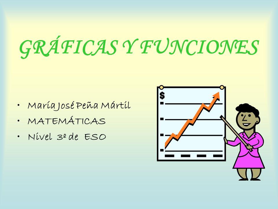 GRÁFICAS Y FUNCIONES María José Peña Mártil MATEMÁTICAS