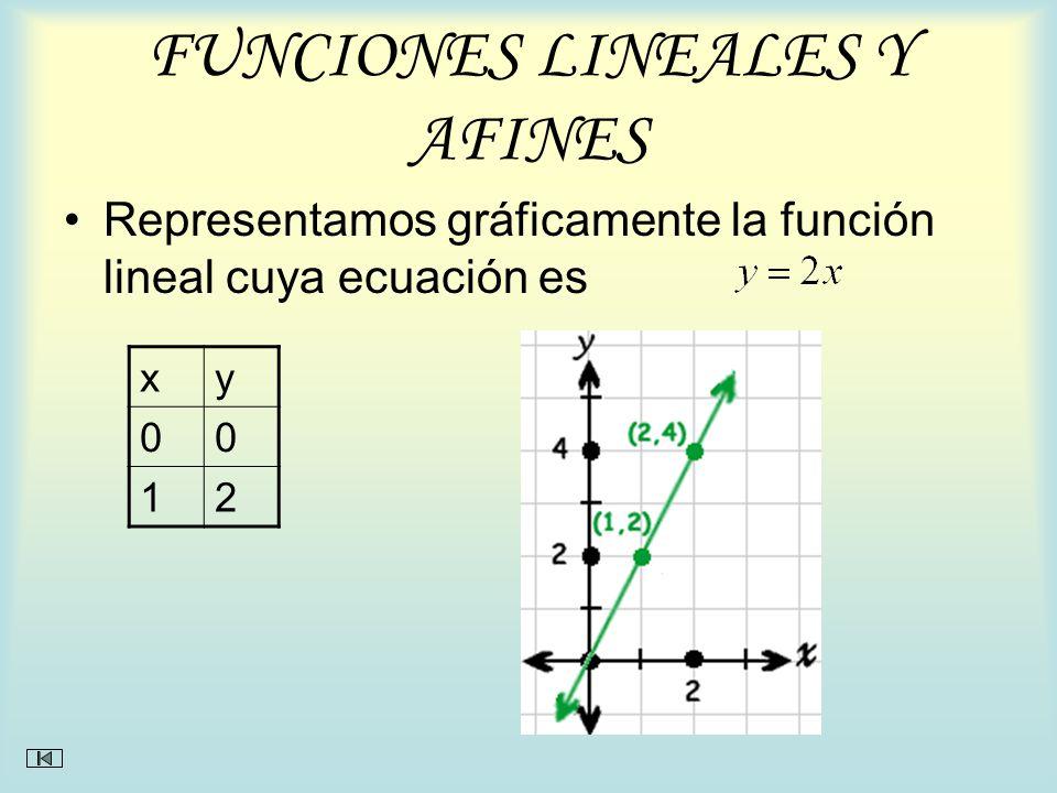 FUNCIONES LINEALES Y AFINES