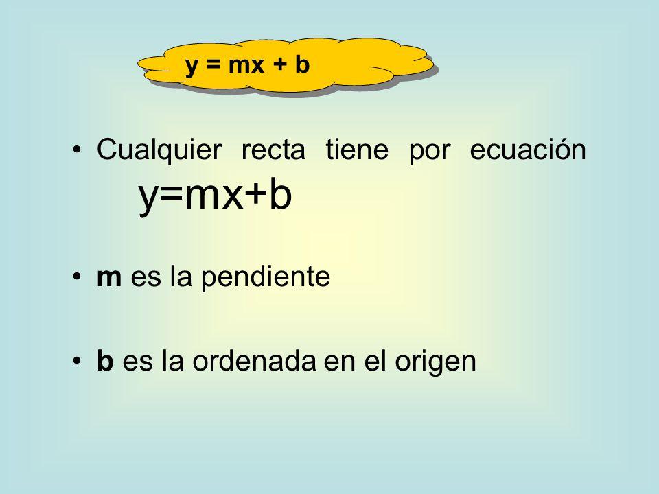 Cualquier recta tiene por ecuación y=mx+b