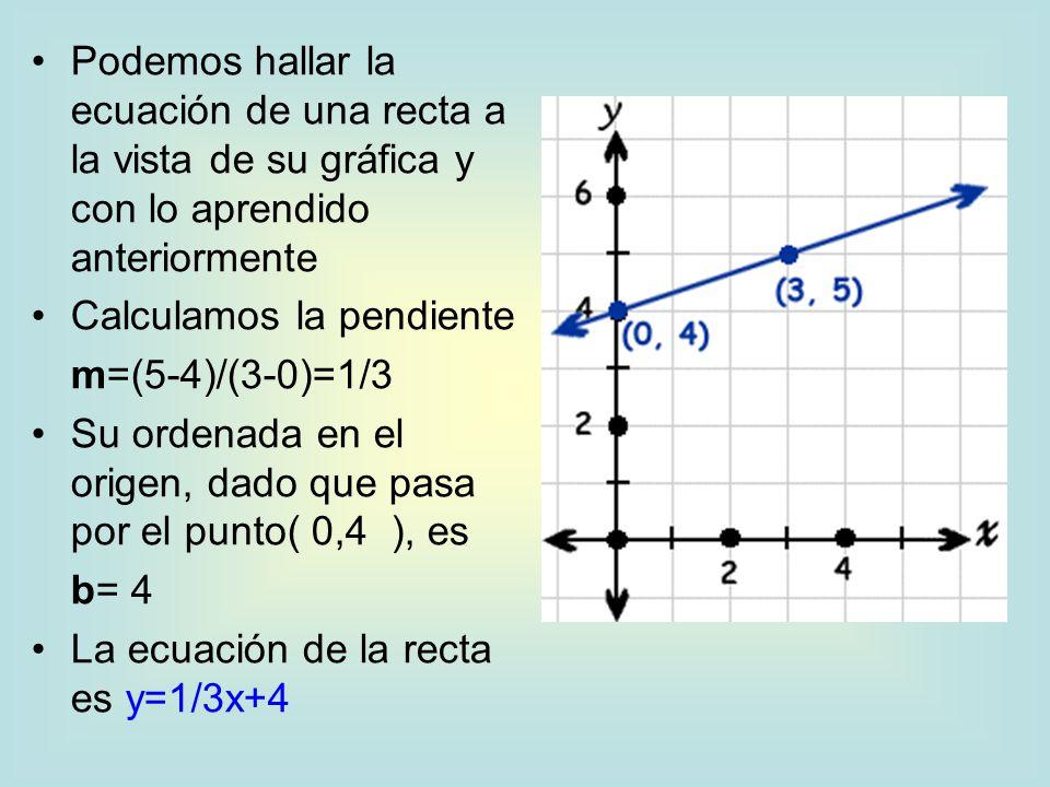Podemos hallar la ecuación de una recta a la vista de su gráfica y con lo aprendido anteriormente