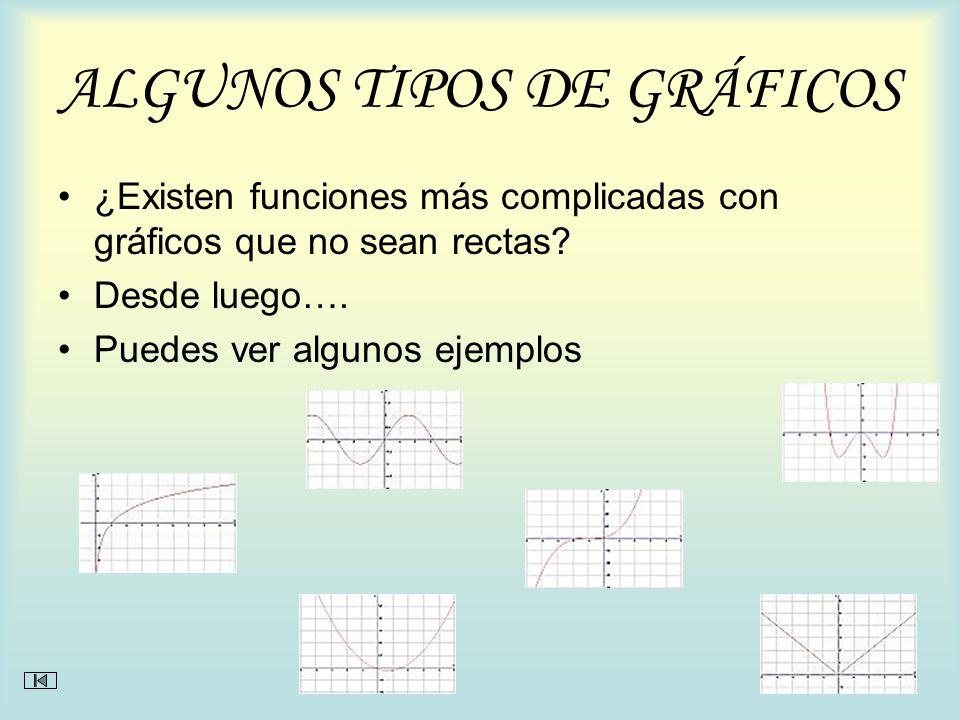 ALGUNOS TIPOS DE GRÁFICOS