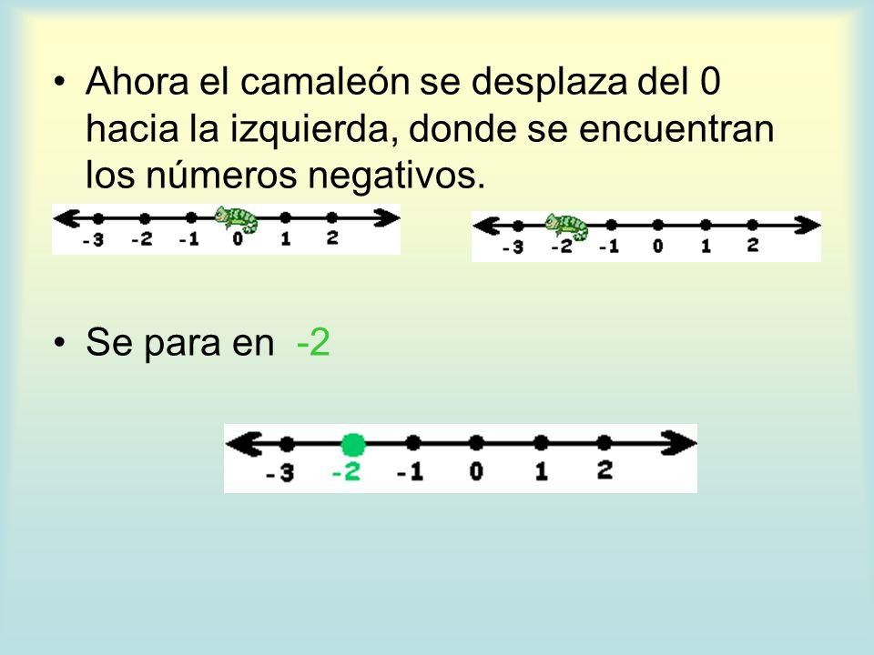 Ahora el camaleón se desplaza del 0 hacia la izquierda, donde se encuentran los números negativos.
