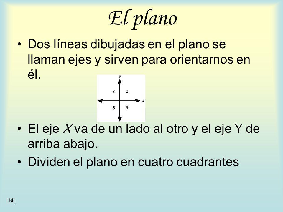 El plano Dos líneas dibujadas en el plano se llaman ejes y sirven para orientarnos en él. El eje X va de un lado al otro y el eje Y de arriba abajo.
