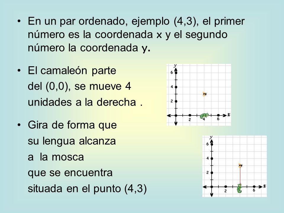 En un par ordenado, ejemplo (4,3), el primer número es la coordenada x y el segundo número la coordenada y.