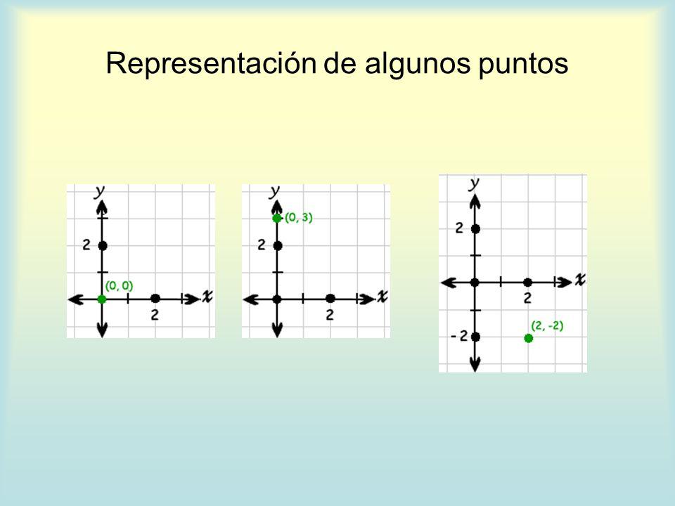 Representación de algunos puntos