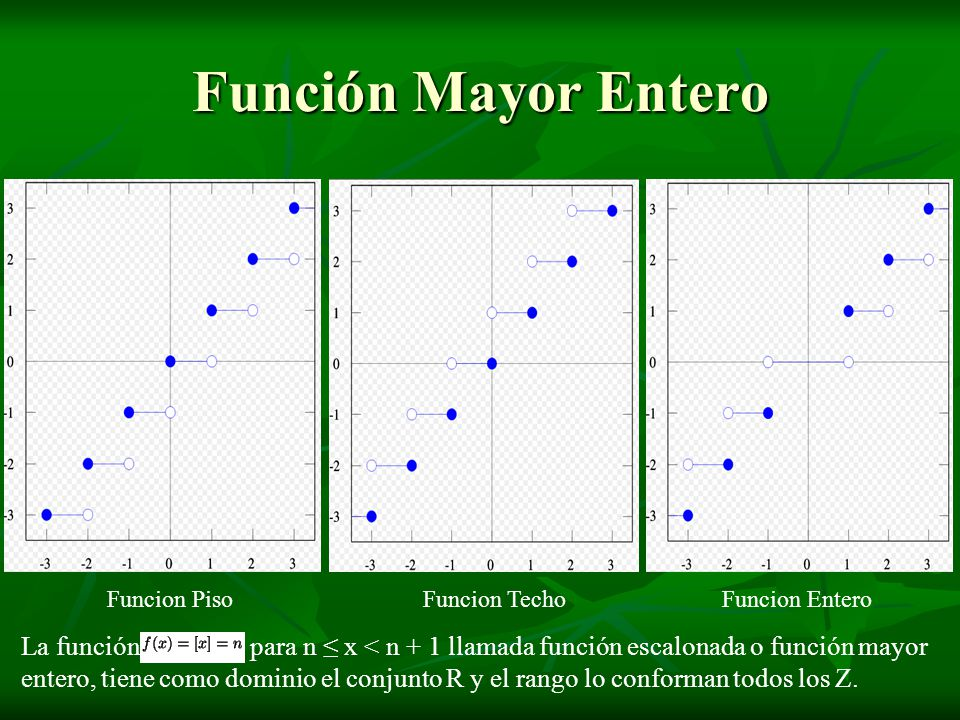 Función Mayor Entero Funcion Piso. Funcion Techo. Funcion Entero.