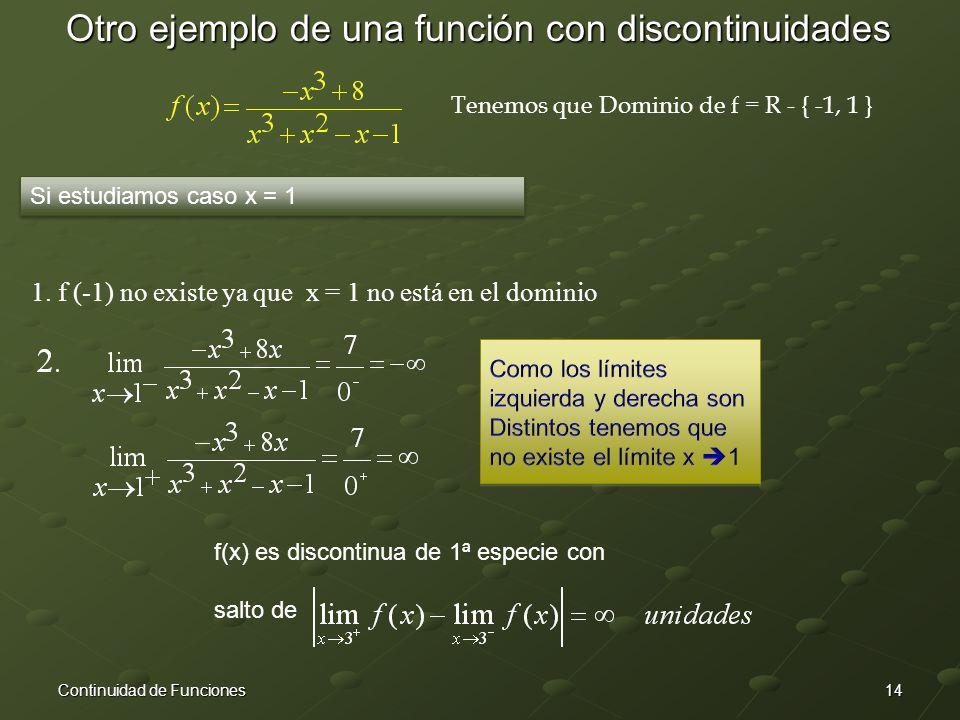 Otro ejemplo de una función con discontinuidades