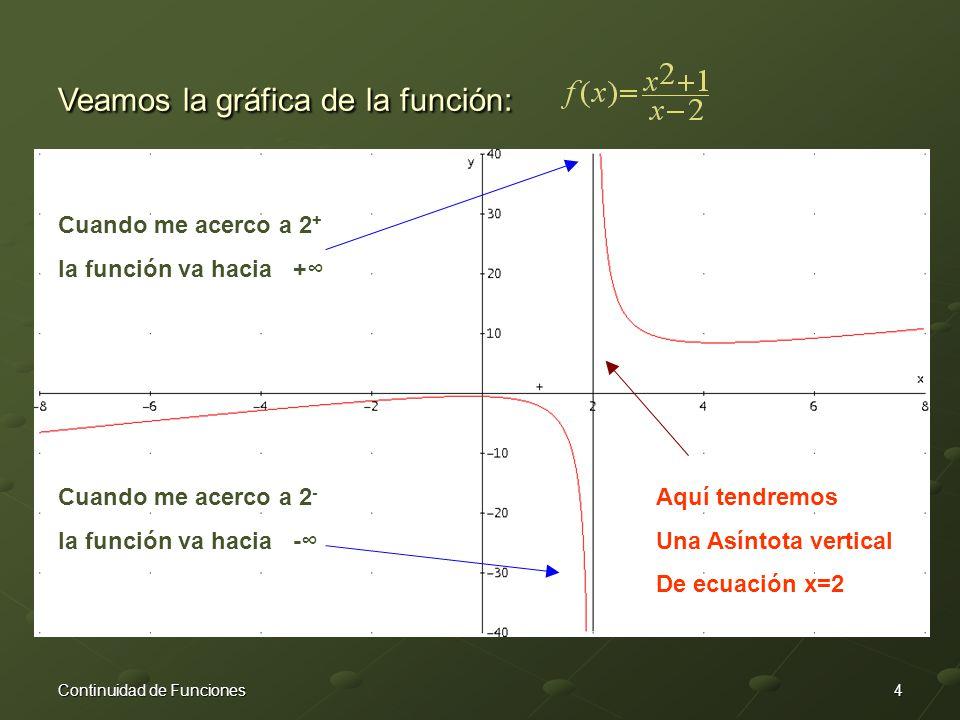 Veamos la gráfica de la función:
