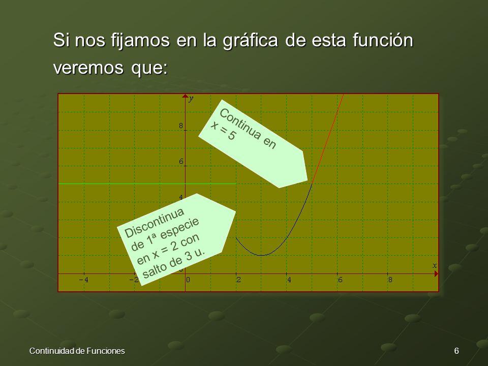 Si nos fijamos en la gráfica de esta función veremos que: