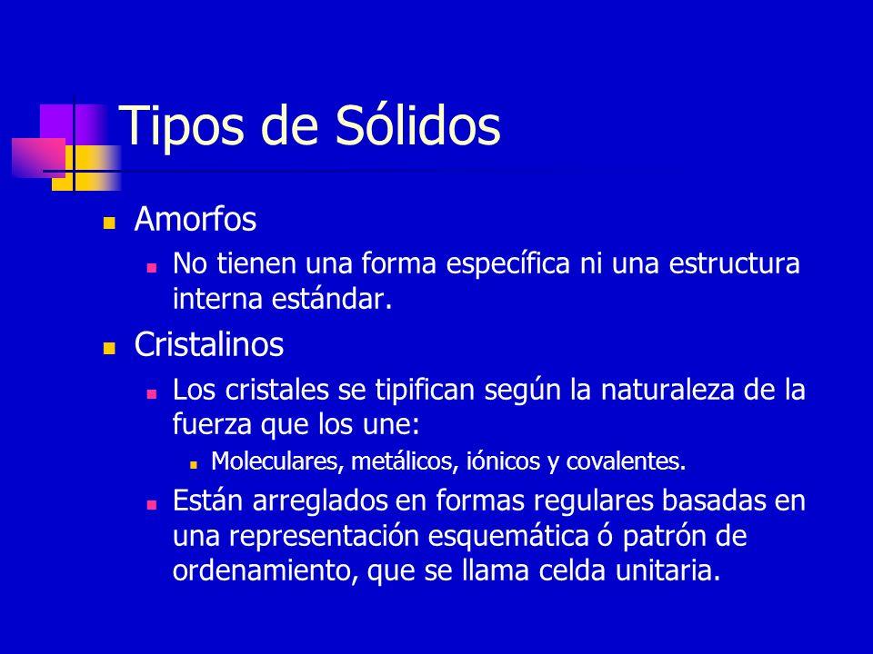 Tipos de Sólidos Amorfos Cristalinos