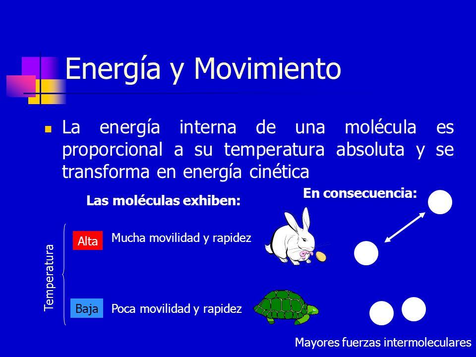 Energía y Movimiento La energía interna de una molécula es proporcional a su temperatura absoluta y se transforma en energía cinética.