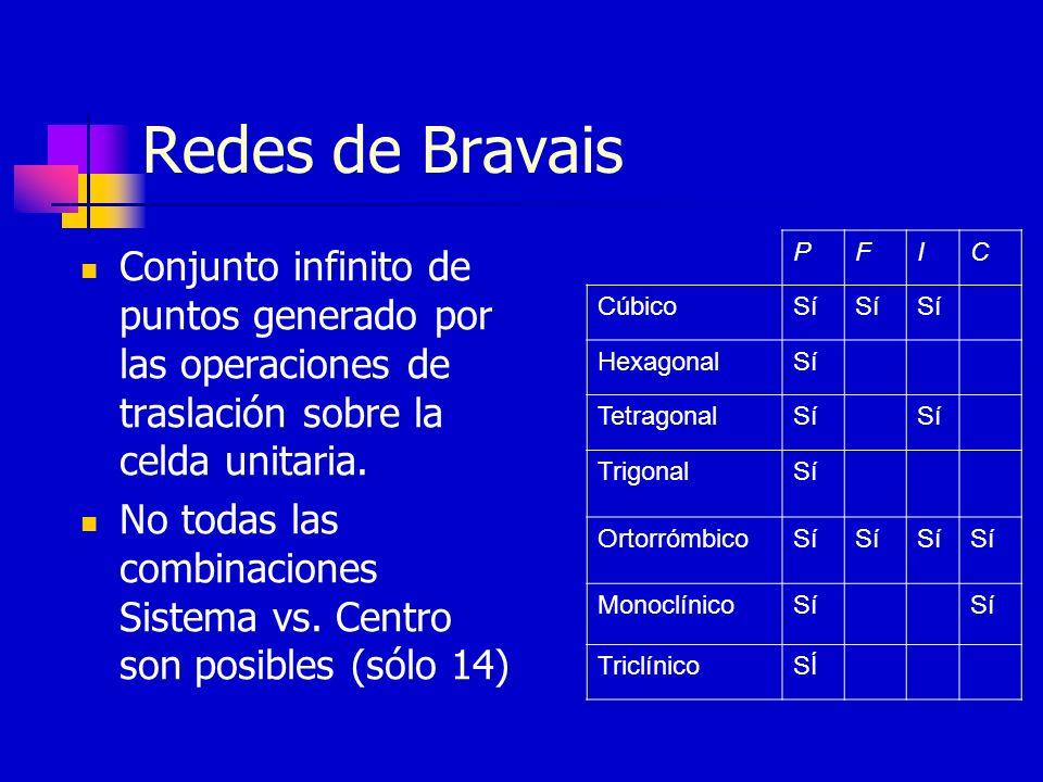 Redes de BravaisConjunto infinito de puntos generado por las operaciones de traslación sobre la celda unitaria.
