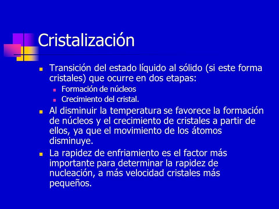 Cristalización Transición del estado líquido al sólido (si este forma cristales) que ocurre en dos etapas: