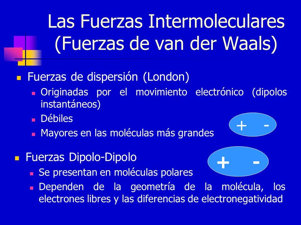 Las Fuerzas Intermoleculares (Fuerzas de van der Waals)