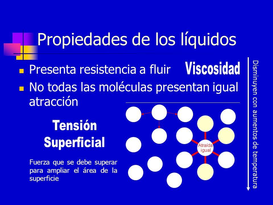 Propiedades de los líquidos