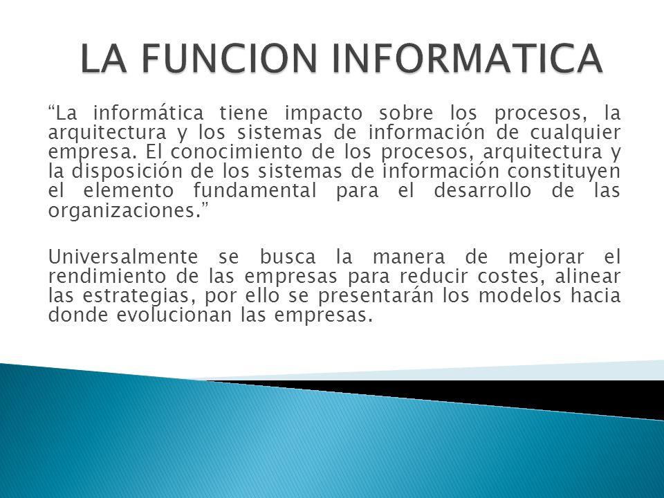 La funcion informatica ppt descargar for Informacion sobre la arquitectura