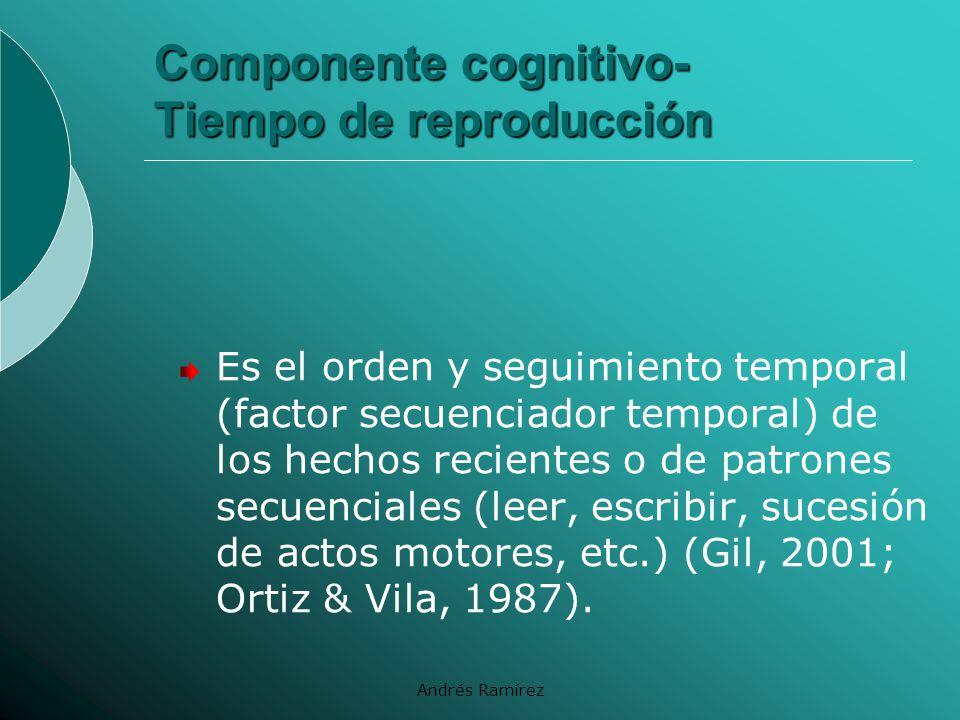 Componente cognitivo- Tiempo de reproducción