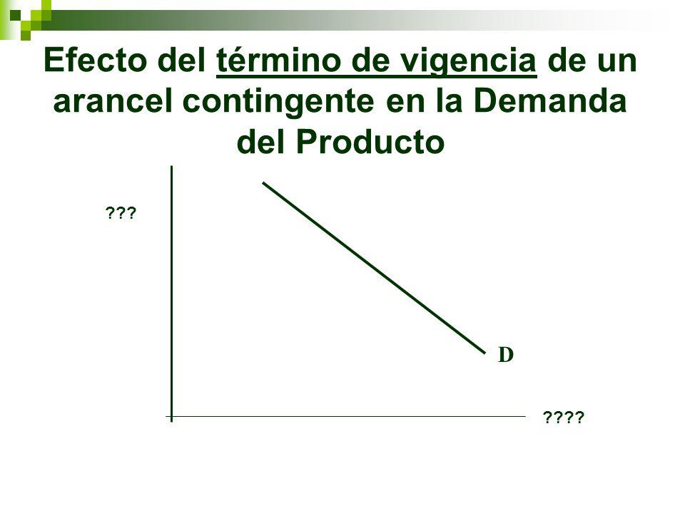 Efecto del término de vigencia de un arancel contingente en la Demanda del Producto