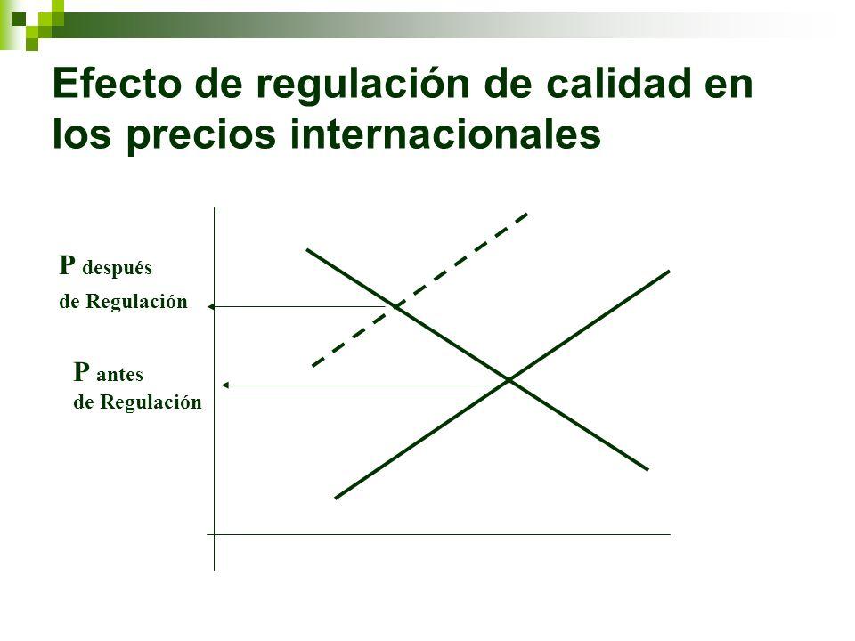 Efecto de regulación de calidad en los precios internacionales