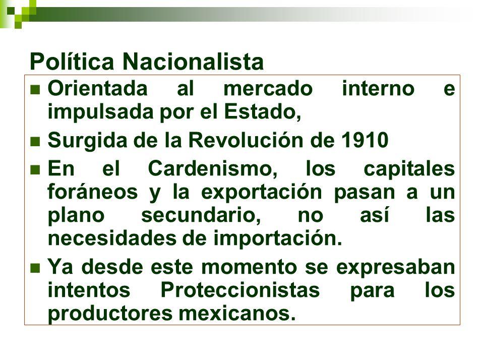 Política Nacionalista