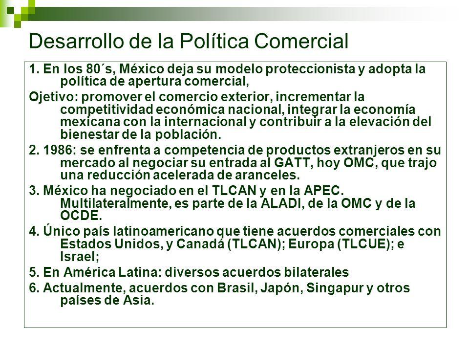 Desarrollo de la Política Comercial