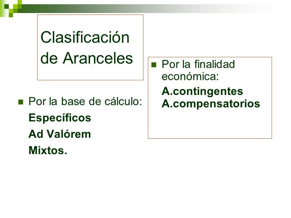 Clasificación de Aranceles