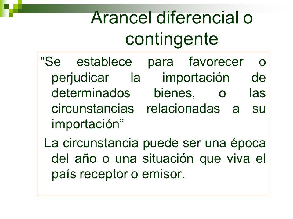 Arancel diferencial o contingente