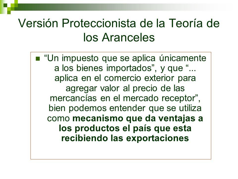 Versión Proteccionista de la Teoría de los Aranceles