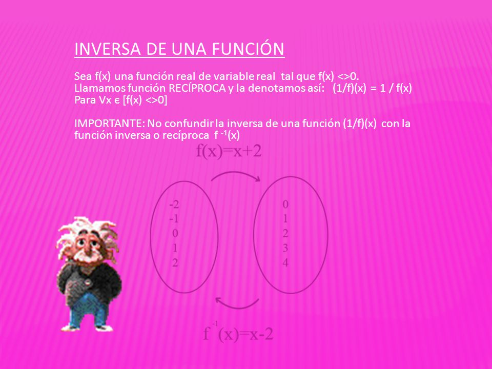 INVERSA DE UNA FUNCIÓN Sea f(x) una función real de variable real tal que f(x) <>0.