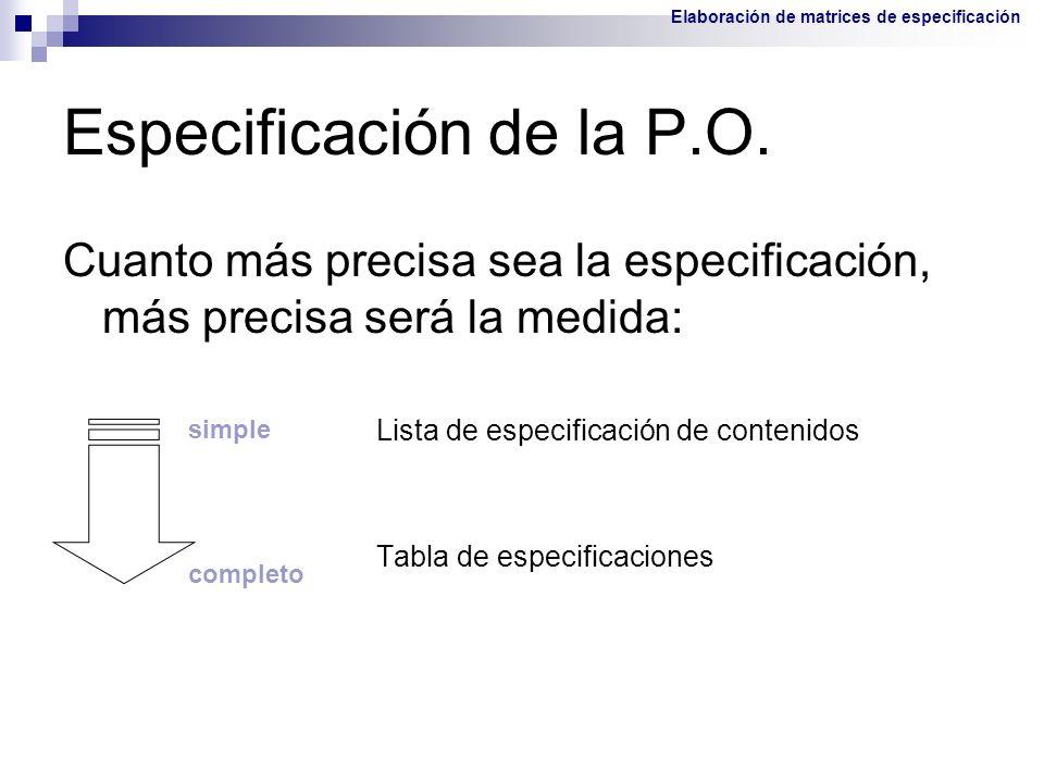 Especificación de la P.O.