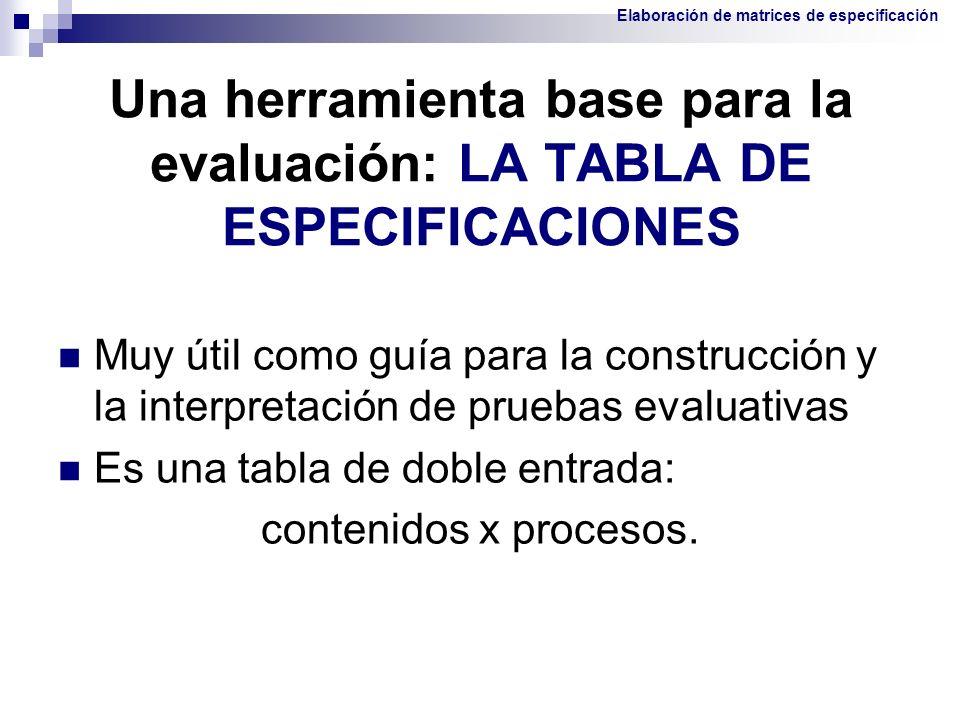 Una herramienta base para la evaluación: LA TABLA DE ESPECIFICACIONES