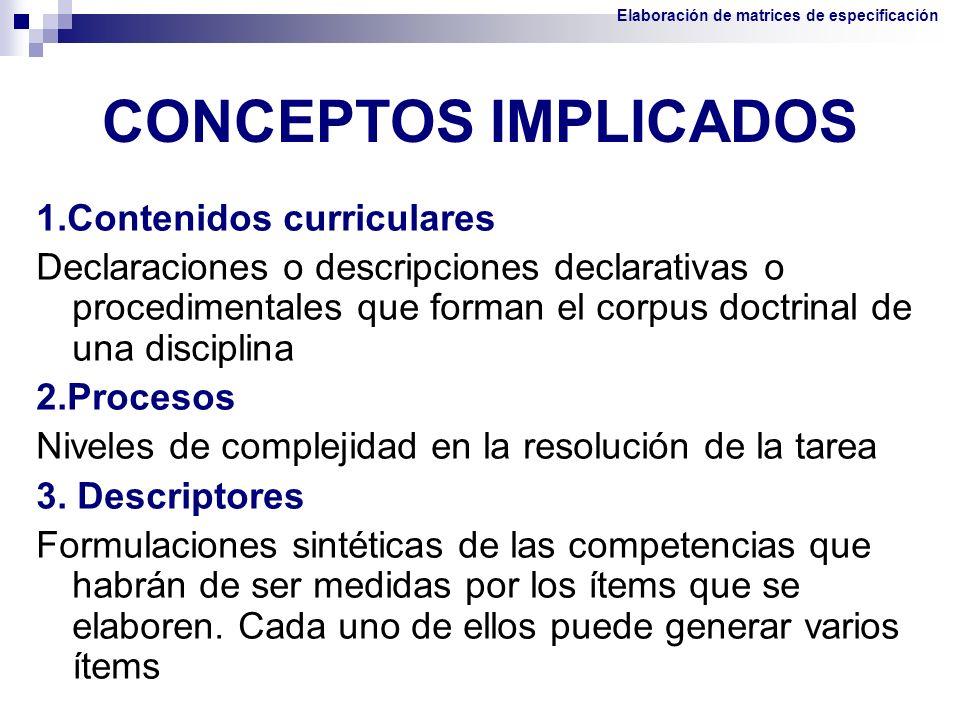 CONCEPTOS IMPLICADOS 1.Contenidos curriculares