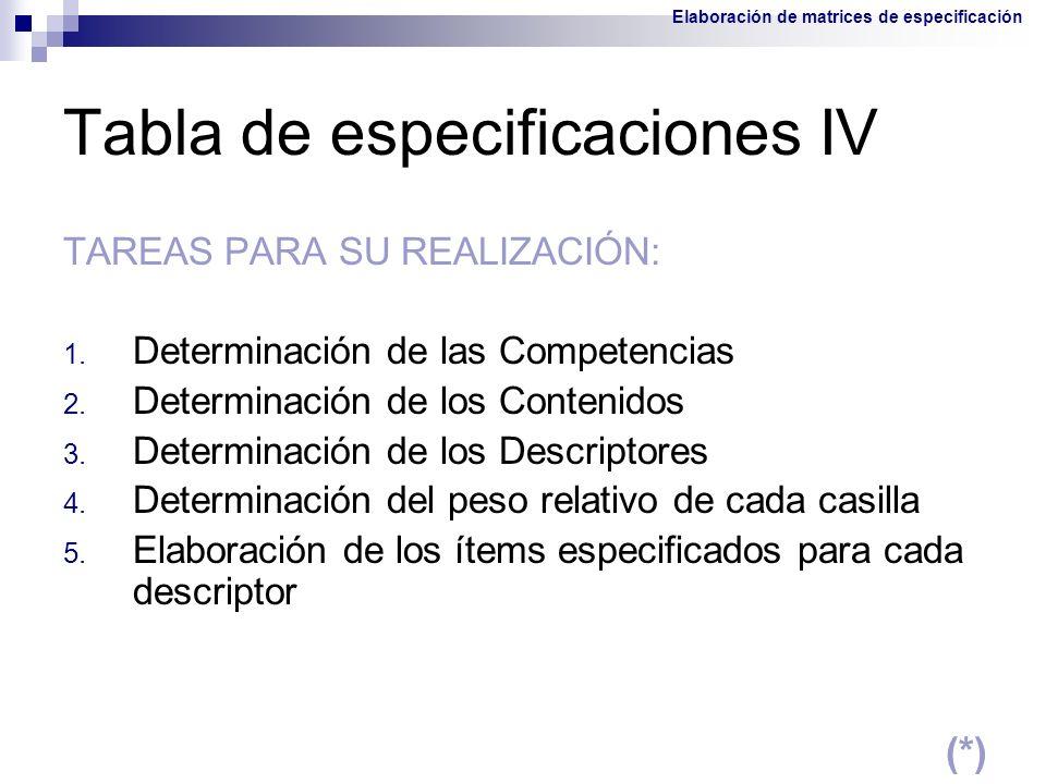 Tabla de especificaciones IV